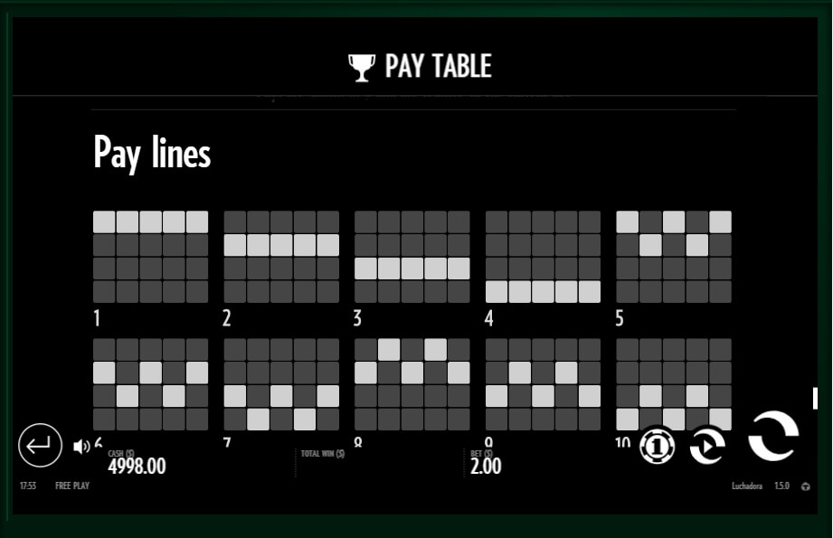 luchadora slot slot machine detail image 10