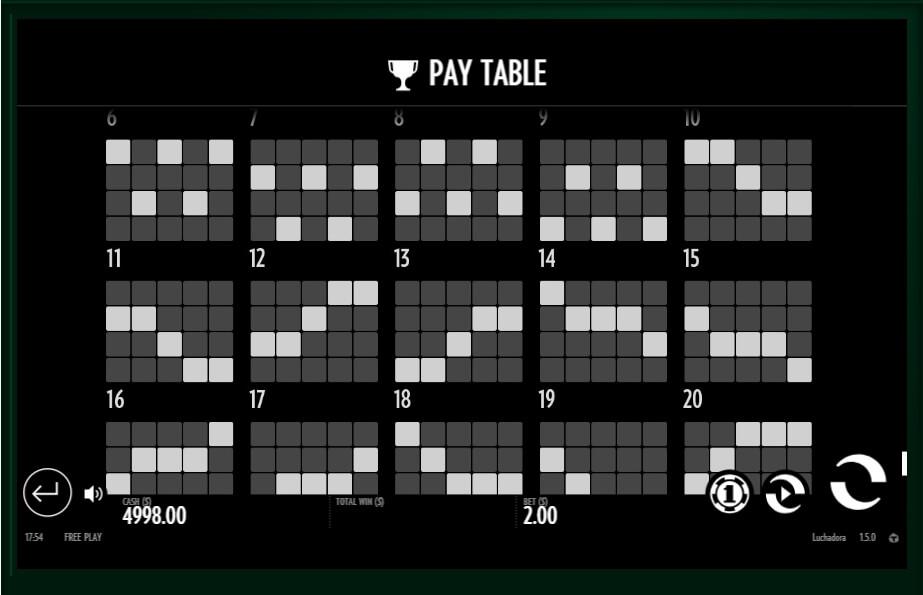 luchadora slot slot machine detail image 13