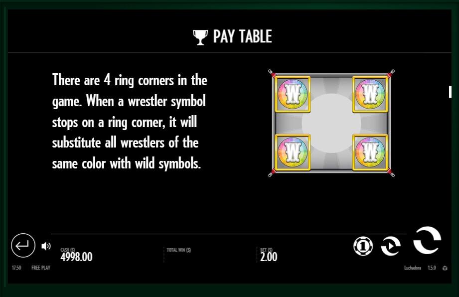 luchadora slot slot machine detail image 14