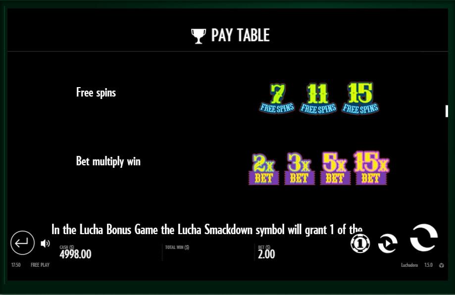 luchadora slot slot machine detail image 5