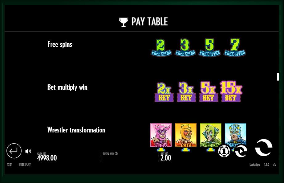 luchadora slot slot machine detail image 15