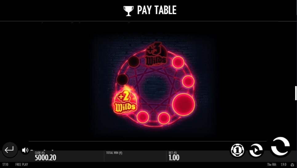 the rift slot slot machine detail image 6