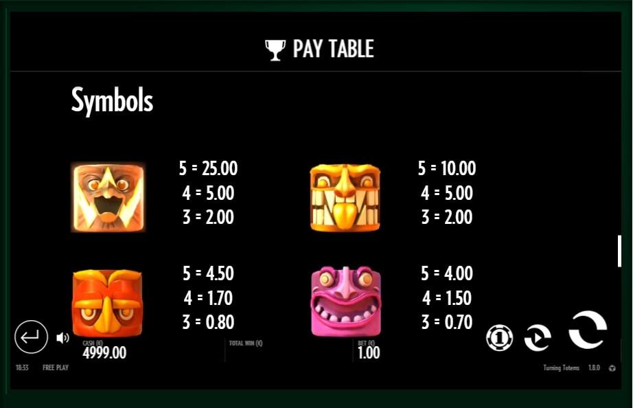 turning totems slot slot machine detail image 4