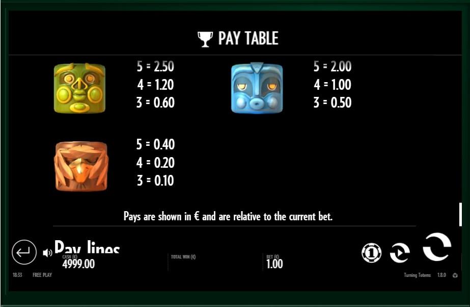 turning totems slot slot machine detail image 5