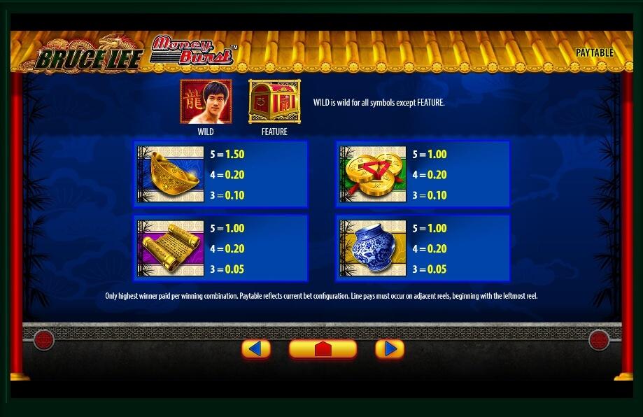 bruce lee slot slot machine detail image 2
