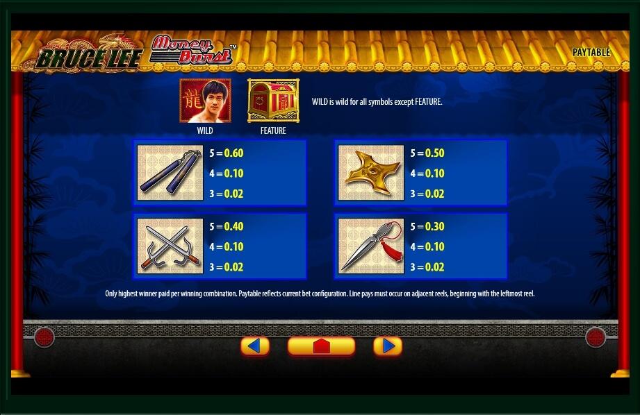 bruce lee slot slot machine detail image 4