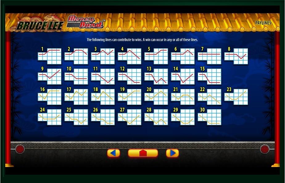 bruce lee slot slot machine detail image 1
