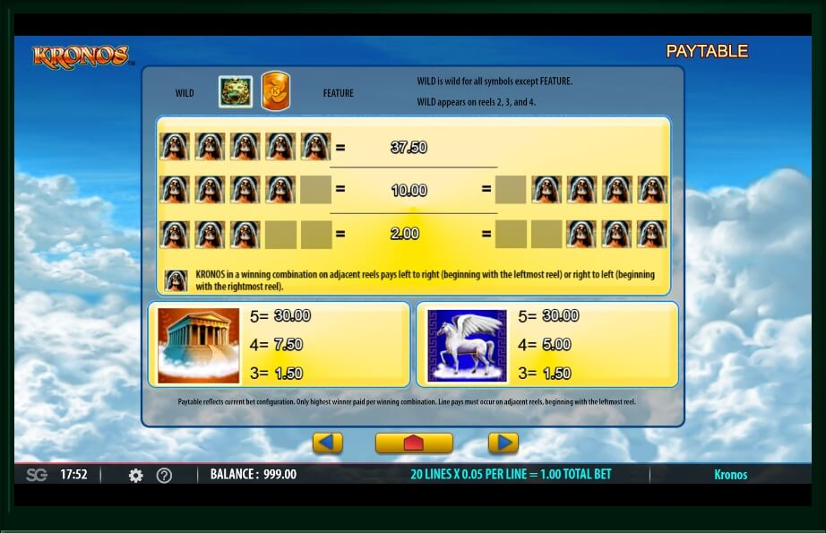 kronos slot slot machine detail image 4
