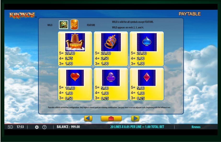 kronos slot slot machine detail image 3