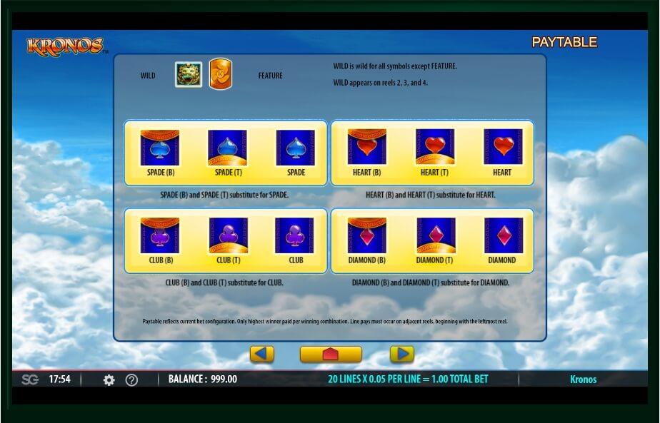 kronos slot slot machine detail image 2