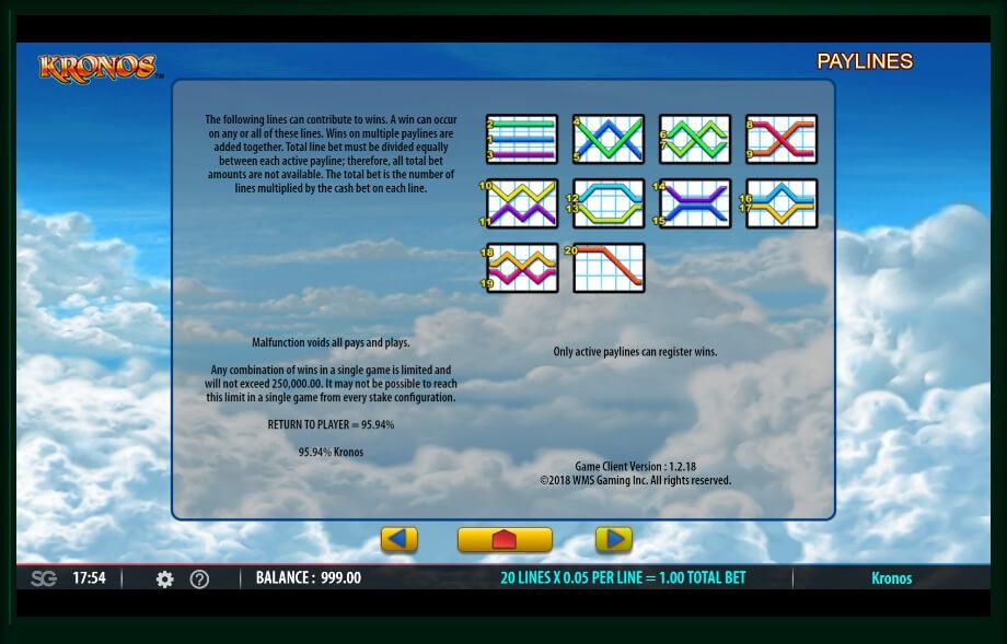 kronos slot slot machine detail image 0